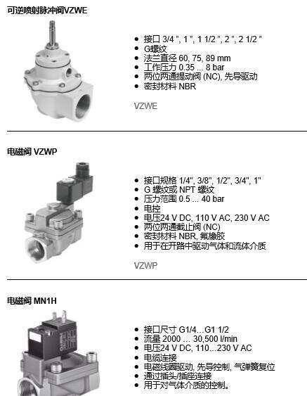 vas-30-1/8-pur供应费斯托先导式电磁阀样本,festo先导式电磁阀接线图